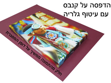 מתיחת קנבס עיטוף גלריה